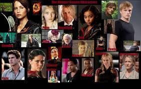 Who would you ally with in the Hunger Games?