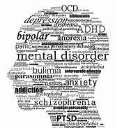 What is your psychological disorder?