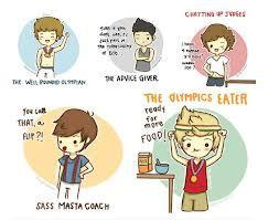Your favorite guy from One Direction? xD (NIALL'S MINE!)