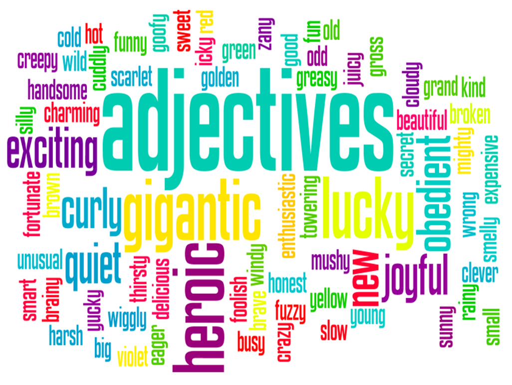 What word best describes you? (2/3)