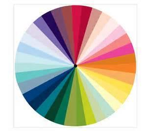 HI! So, to start out.....WHAT IS your favorite color?