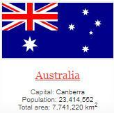 what is capital of australia ?