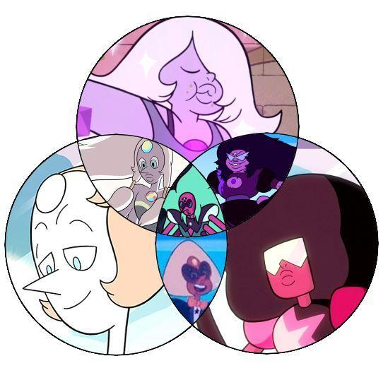 What gem is the WORST?