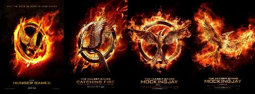 Which THREE of these characters are from the Hunger Games?