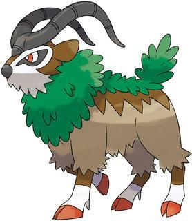 The go goat uses leafage