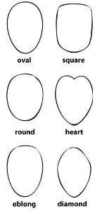What is your face shape?