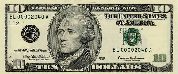What bank did Alexander Hamilton first establish?