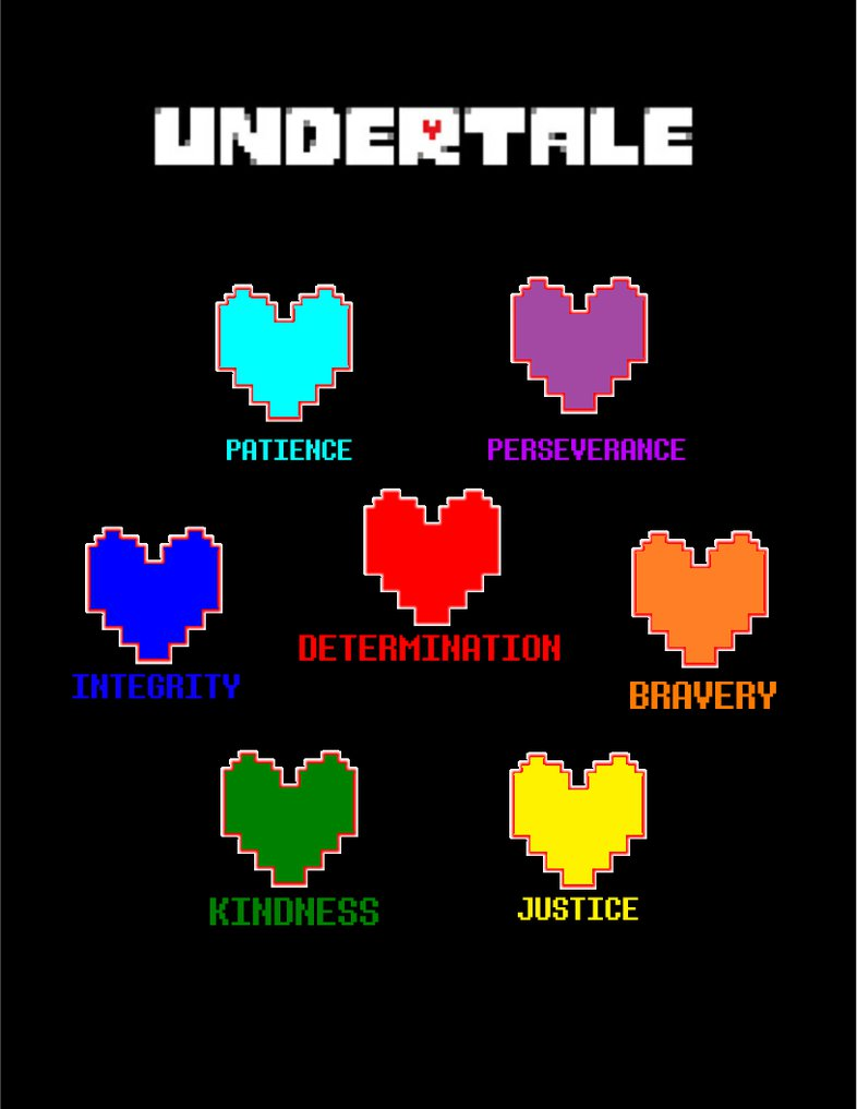 If you were in Undertale, what colour would your soul be? (In your opinion.)