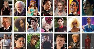 Who is your favourite character in the Hunger Games?
