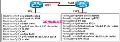 Refer to the exhibit. A network administrator has issued the commands that are shown on Router1 and Router2. A later review of the routing tables reveals that neither router is learning the LAN network of the neighbor router. What is most likely the problem with the RIPng configuration?