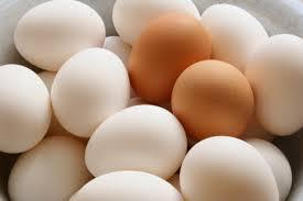 How many percent of the worlds eggs are consumed by China ?