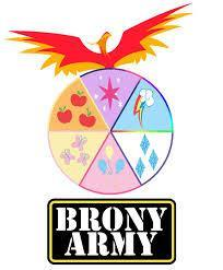 How brony are you?
