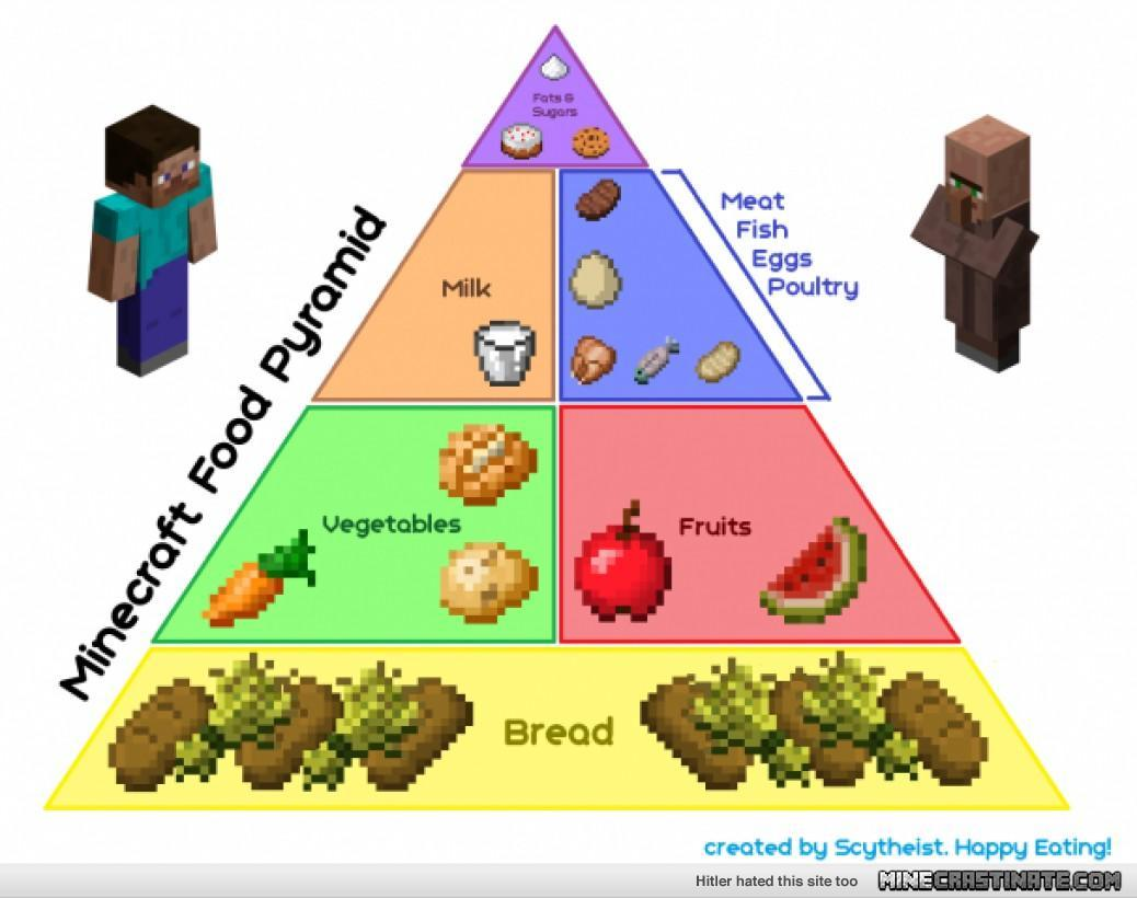 How many foods are in Minecraft xbox 360?
