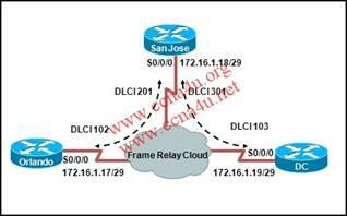 Refer to the exhibit. What is placed in the address field in the header of a frame that will travel from the Orlando router to the DC router?