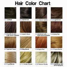 What's sounds like the nicest hair colour?