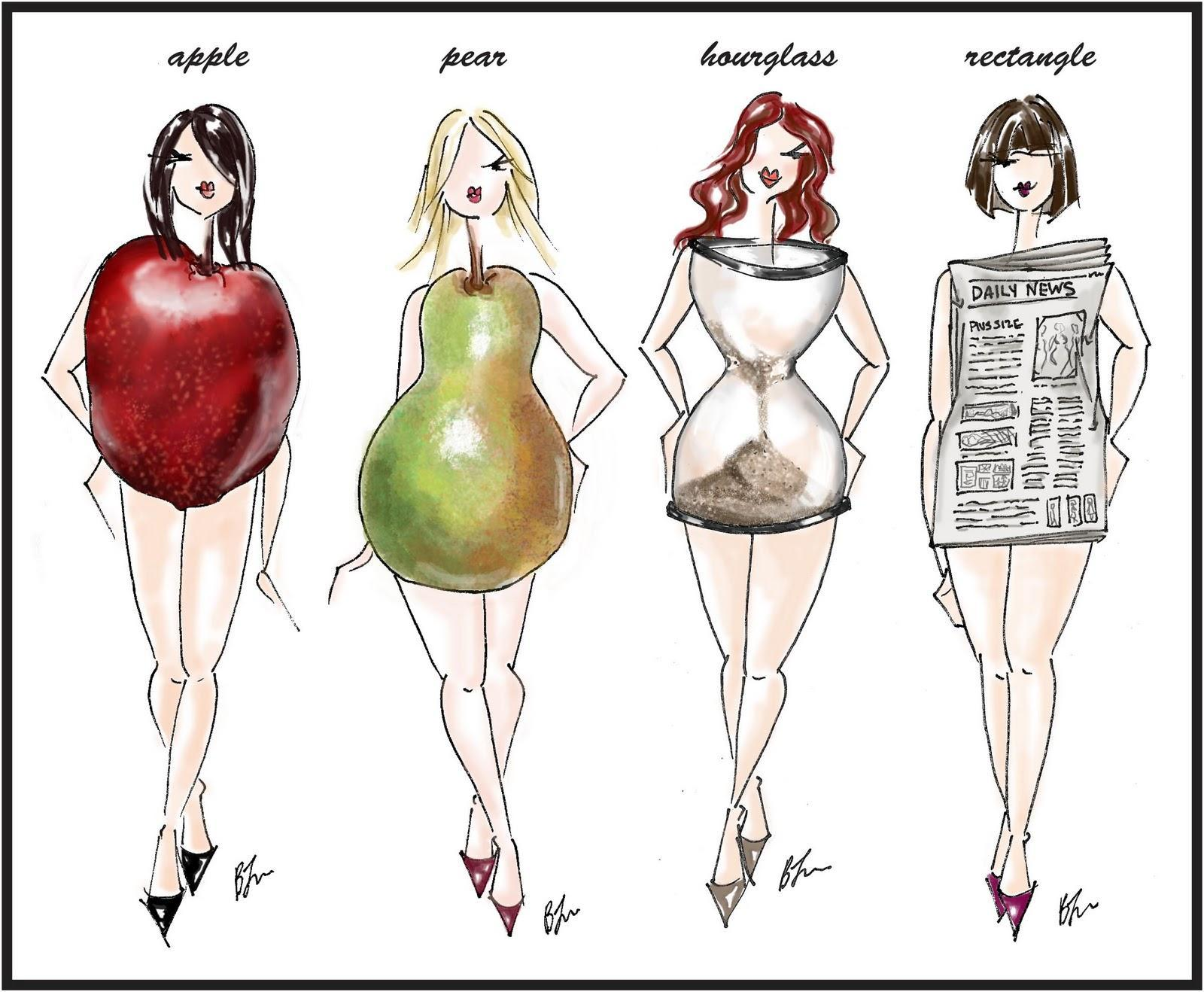 What is your body type? (Be HONEST! Nobody will see your answer!)