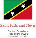 what is capital of Saint Kitts and Nevis ?