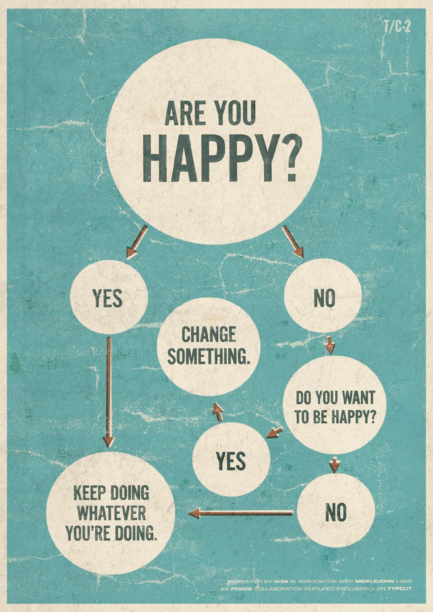Are you happy with school?