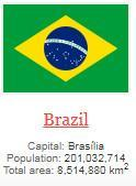 what is capital of brazil ?