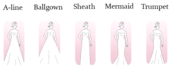 Whats your dress style?