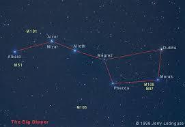The big dipper is part of: