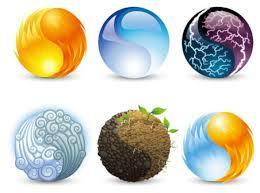 What element is your favorite?