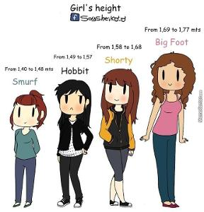What do you feel about your height?