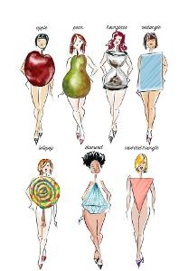 What is your body type