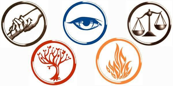 Which faction from Divergent wears red and yellow?