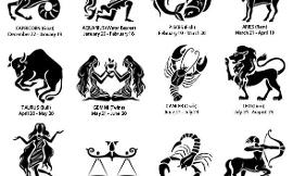 Meaning of Zodiac signs