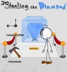 Does Anyone Know About Escaping The Prison Or Stealing The Diamond