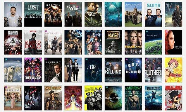 Which TV shows are you currently watching?