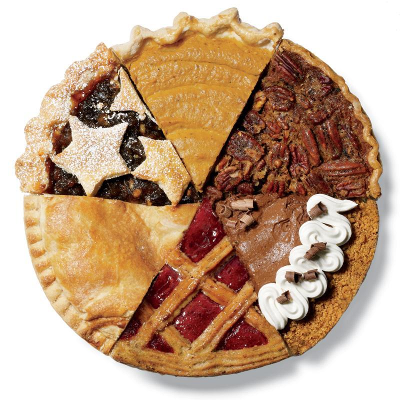 What is your favorite type of pie?