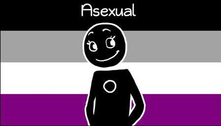 Are you/ do you know anyone who is asexual?