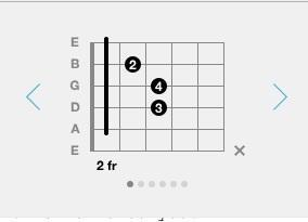 What does the black line mean? (guitar see pic)