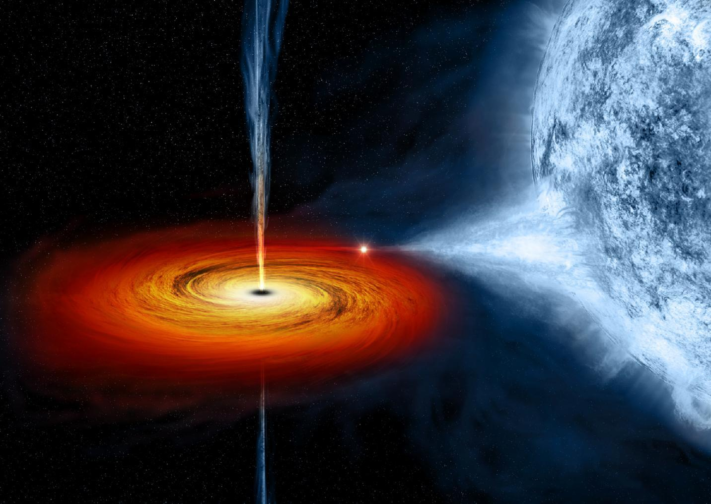 What is a good way to make a model black hole?